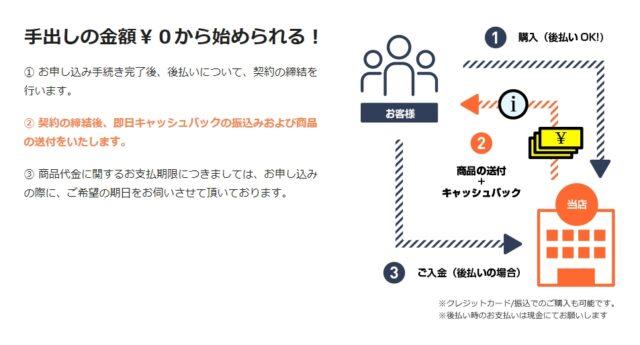 インフォクリエイト_サービス概要