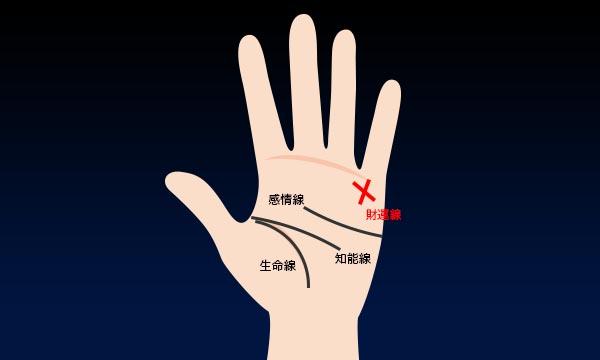 6.小指の付け根の線の上にバツ印がある